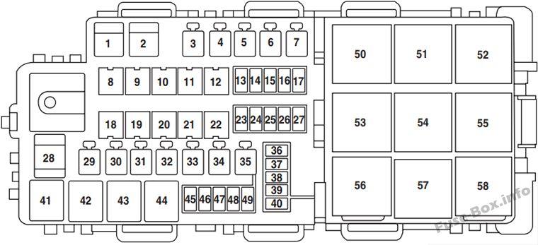 2007 Lincoln Mkz Fuse Diagram Wiring Schematic Diagram