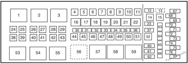 lincoln navigator 5 4 v8 fuse panel diagram