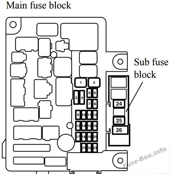 fuse box 2007 mitsubishi outlander
