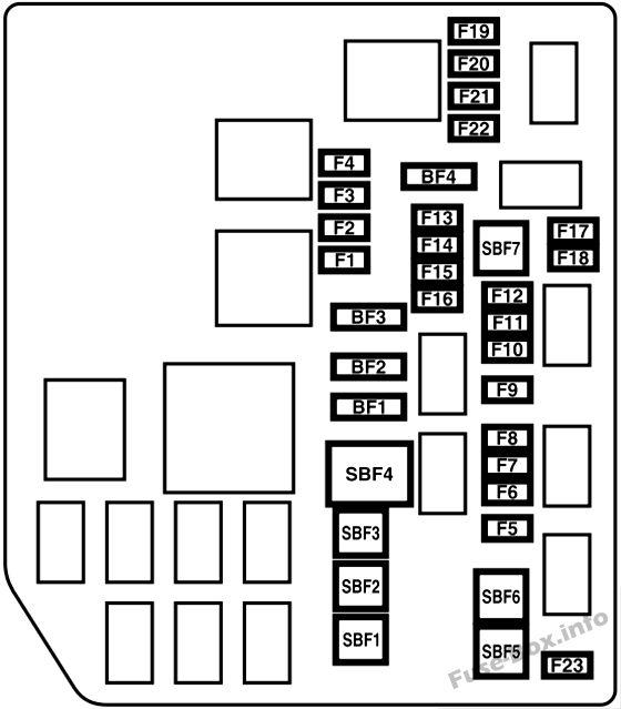 2011 mitsubishi outlander sport fuse box diagram