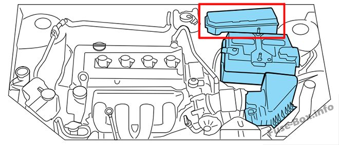 Ford Transit Connect (2010-2013) \u003c Fuse Box diagram