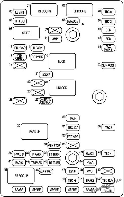 2002 gmc envoy fuse box diagram