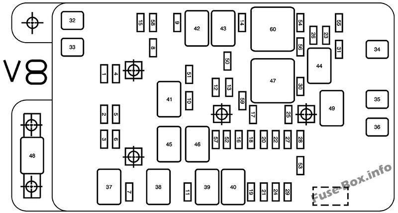 2005 envoy fuse box diagram