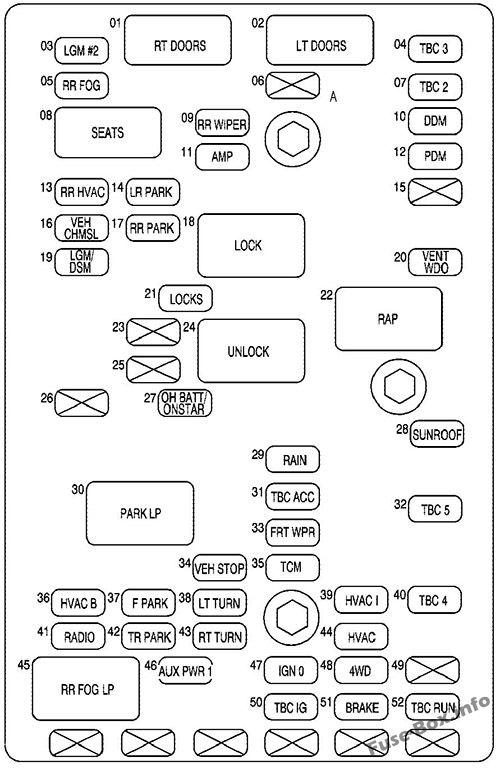 2009 gmc envoy fuse box diagram