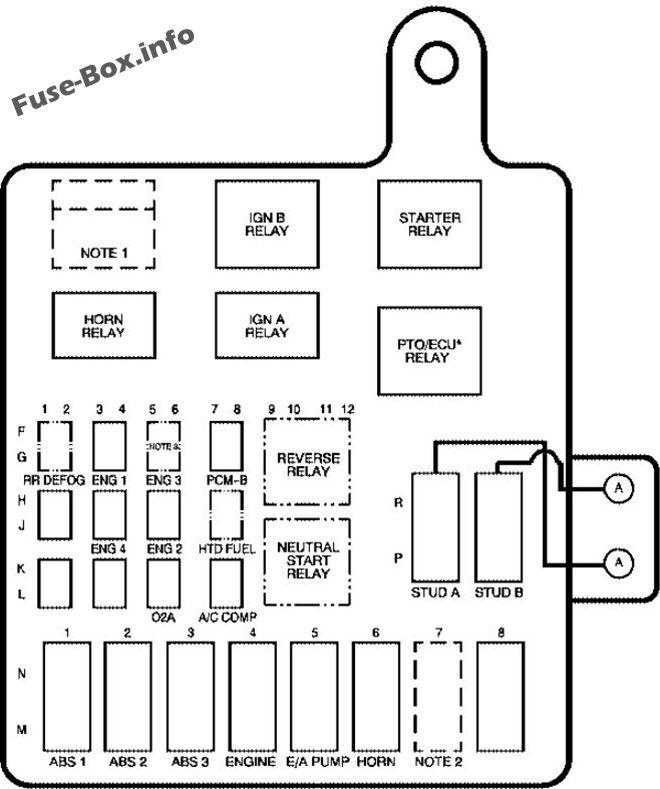 gmc 6500 fuse diagram