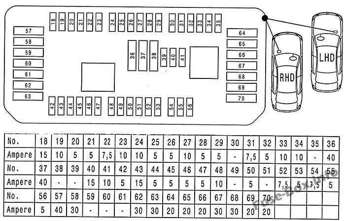 Bmw F30 Fuse Box Diagram Wiring Diagram