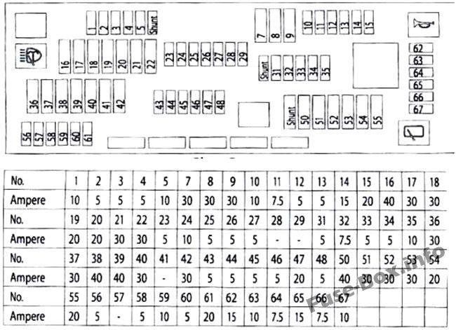 BMW 5-Series (F10/F11/F07/F18; 2011-2017) \u003c Fuse Box diagram