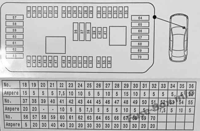BMW X5 (F15; 2014-2019-) \u003c Fuse Box diagram