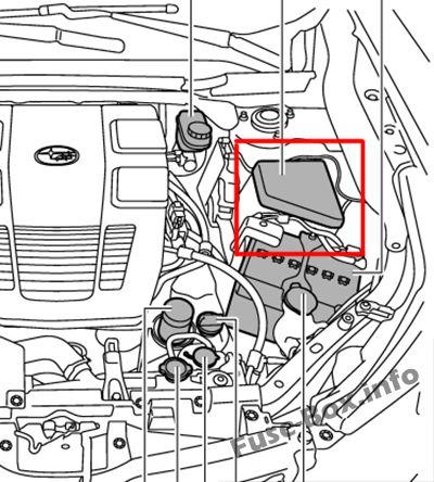 Subaru Forester (SK; 2019-) \u003c Fuse Box diagram