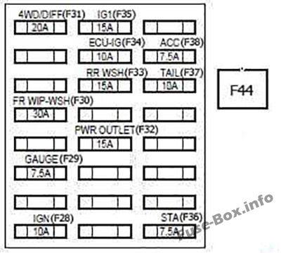 Toyota FJ Cruiser (2006-2017) \u003c Fuse Box diagram