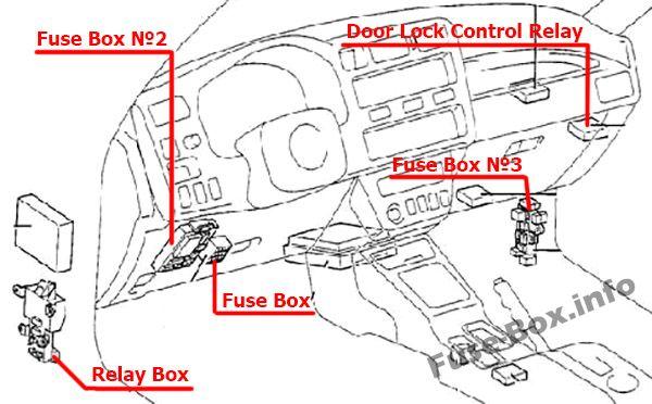 Toyota RAV4 (XA10; 1995-1997) \u003c Fuse Box diagram