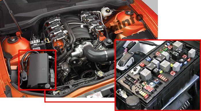 Chevrolet Camaro (2010-2015) \u003c Fuse Box diagram