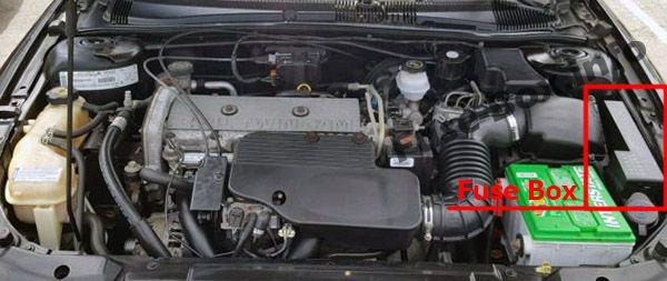 Chevrolet Cavalier (1995-2005) \u003c Fuse Box diagram
