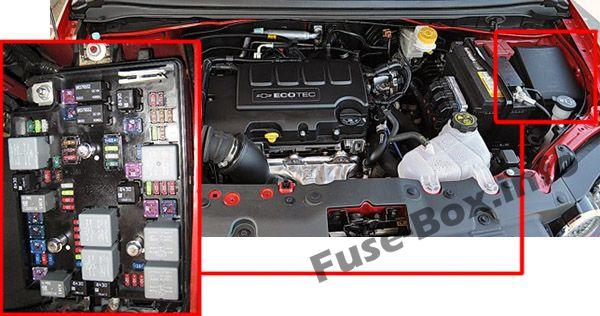 Chevrolet Sonic / Aveo (2012-2018) \u003c Fuse Box diagram