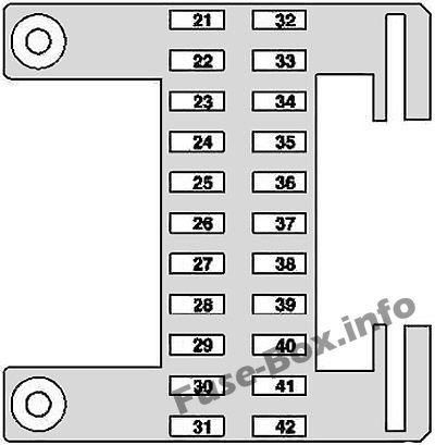 Mercedes-Benz E-Class (W211; 2003-2009) \u003c Fuse Box diagram