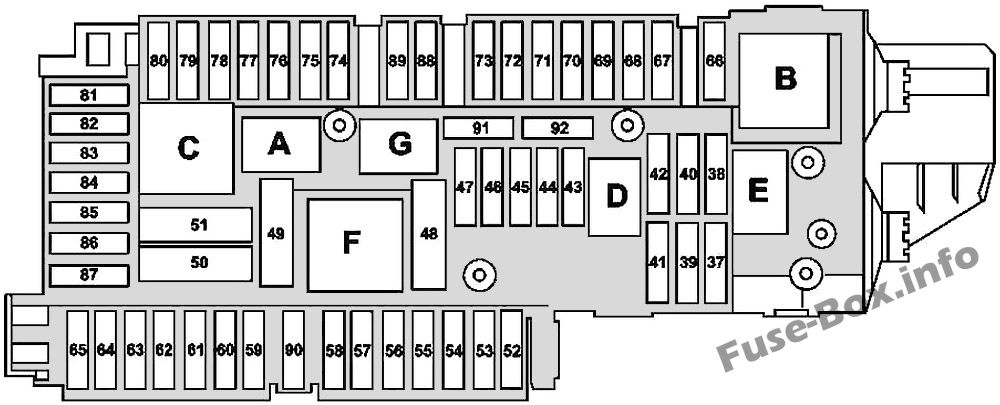 Mercedes-Benz E-Class (W212; 2010-2016) \u003c Fuse Box diagram