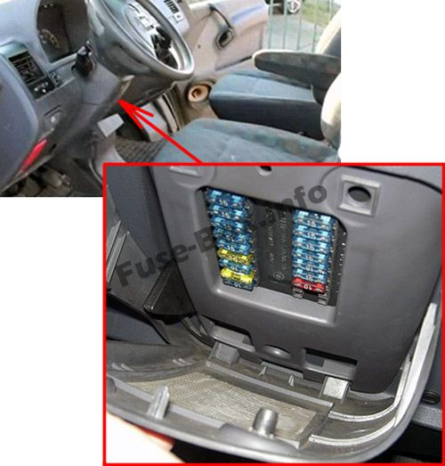 Mercedes-Benz Vito (W638; 1996-2003) \u003c Fuse Box diagram