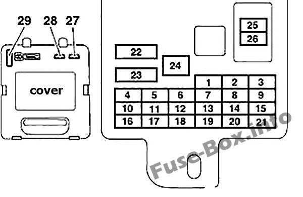 2011 mitsubishi l200 fuse box diagram