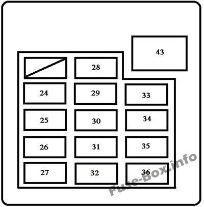 2004 tundra fuse box diagram toyotum tundra kick panel fuse box
