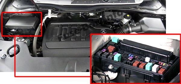Acura MDX (YD3; 2014-2018) \u003c Fuse Box diagram