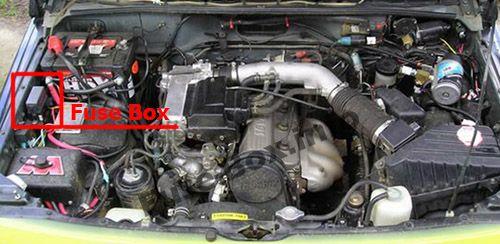 Chevrolet Tracker (1993 1998) u003c Fuse Box Diagram