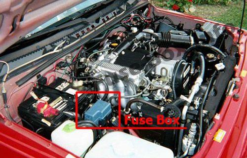 1996 Chevy Geo Tracker Fuse Box Diagram Wiring Diagram