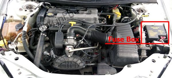 Chrysler Sebring (ST-22/JR; 2001\u20132006) \u003c Fuse Box diagram