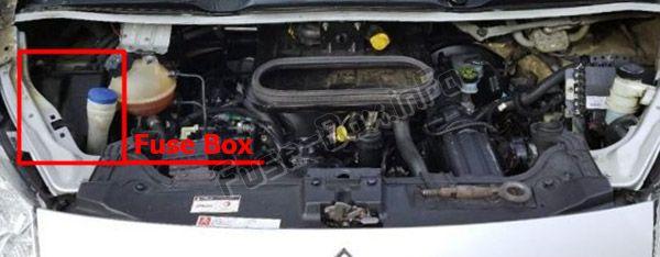Fiat Scudo (2007-2016) \u003c Fuse Box diagram