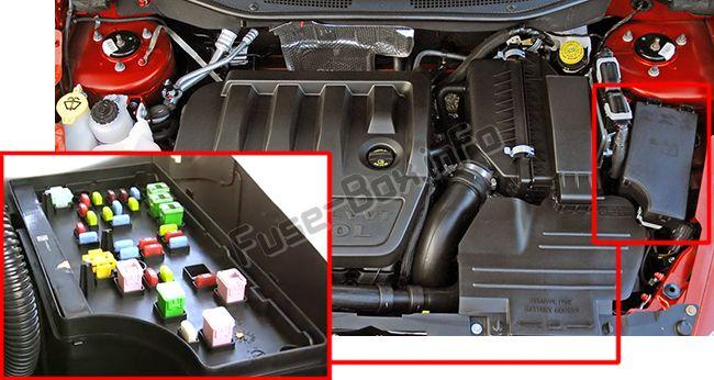 Dodge Caliber (2006-2012) \u003c Fuse Box diagram
