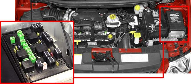 Dodge Caravan (2001-2007) \u003c Fuse Box diagram