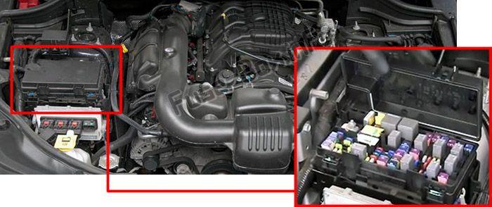 Dodge Durango Fuse Box Wiring Diagram