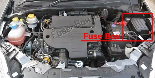 Fiat Linea (2007-2016) \u003c Fuse Box diagram