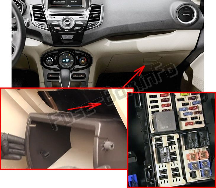 Ford Fiesta (2014-2019) \u003c Fuse Box diagram