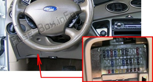 Ford Focus (1999-2007) \u003c Fuse Box diagram