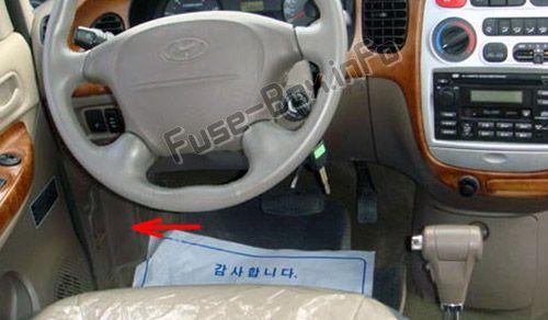 Hyundai H-1 / Grand Starex (2004-2007) \u003c Fuse Box diagram