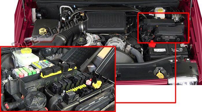 Jeep Commander (XK; 2006-2010) \u003c Fuse Box diagram