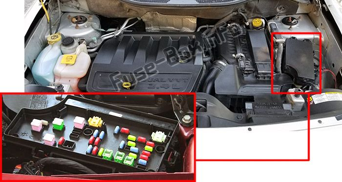 Jeep Patriot (MK74; 2007-2017) \u003c Fuse Box diagram