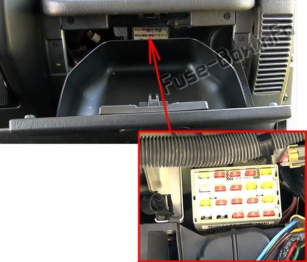 Jeep Wrangler (TJ; 1997-2006) \u003c Fuse Box diagram