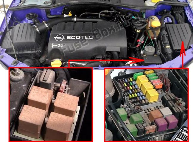 Opel/Vauxhall Combo C (2001-2011) \u003c Fuse Box diagram