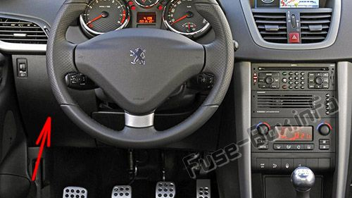 Peugeot 206 Verve Fuse Box Download Wiring Diagram