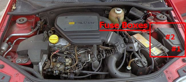 Where Is Fuse Box Renault Clio Electrical Circuit Electrical