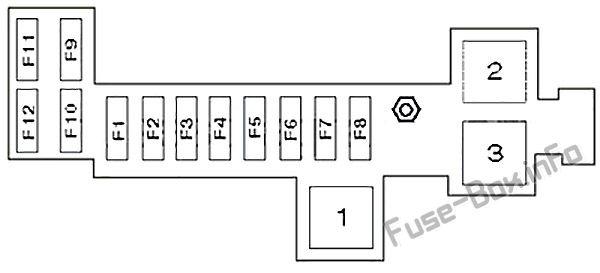RENAULT KANGOO 2006 FUSE BOX - Auto Electrical Wiring Diagram