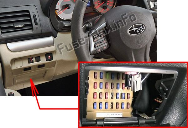 Subaru Impreza (2012-2016) \u003c Fuse Box diagram