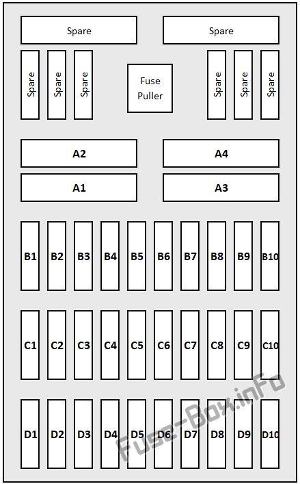 Porsche 911 (991) (2012-2016) \u003c Fuse Box diagram