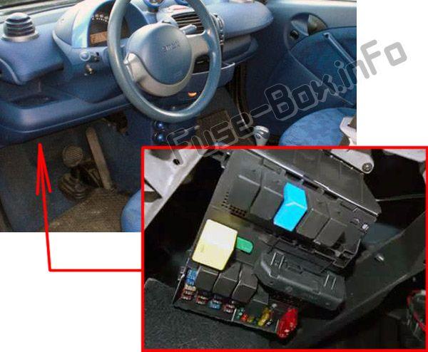 Fuse Panel Smart Car Delorean fuse box diagram smart car panel