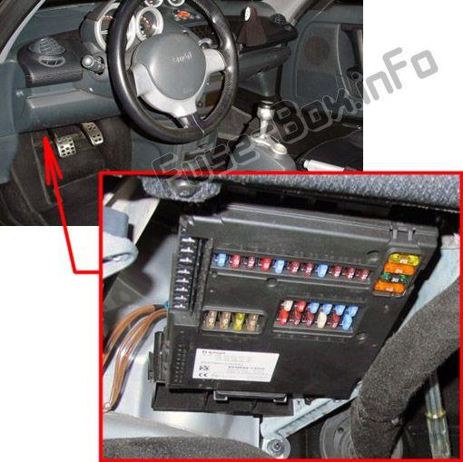 smart roadster fuse box diagram