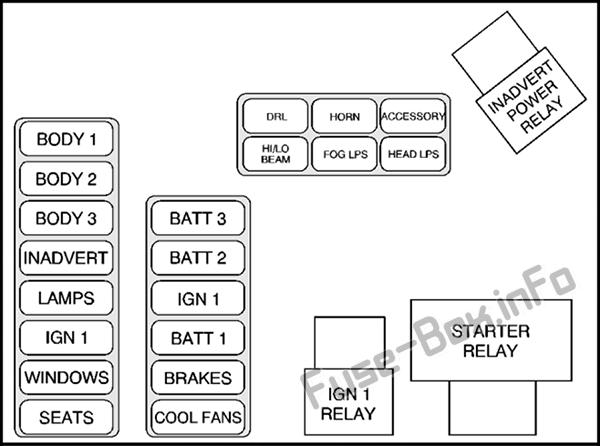 cadillac eldorado fuse diagram