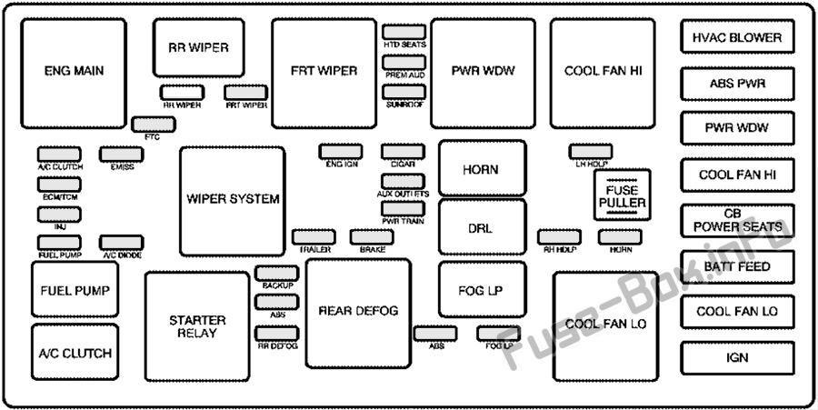 2005 equinox fuse box diagram