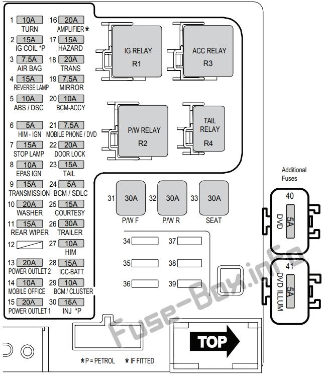 2013 ford territory fuse box diagram