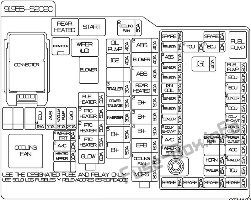 kenworth t2000 fuse box location